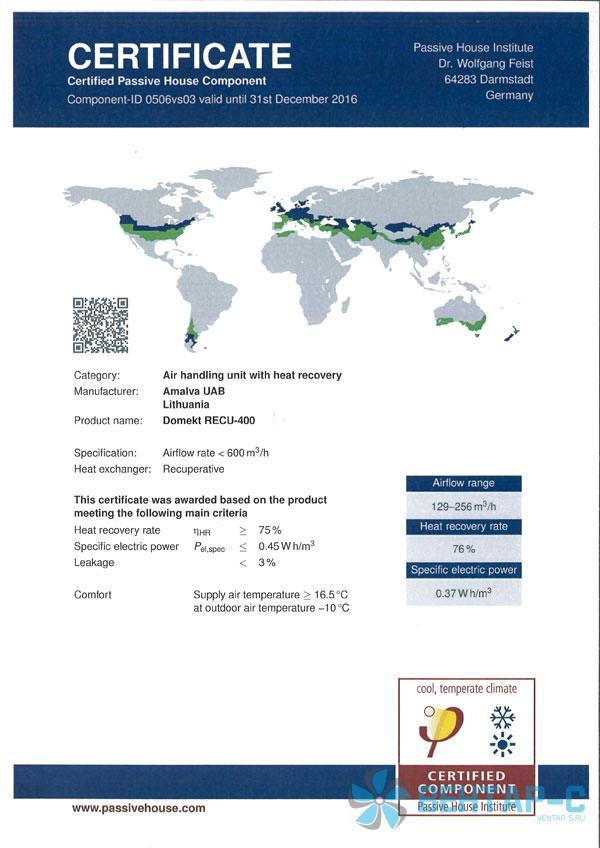 Сертификат стандартов пассивного/энергосберегающего дома для установки DOMEKT